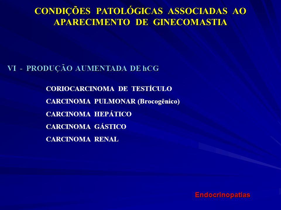 CONDIÇÕES PATOLÓGICAS ASSOCIADAS AO APARECIMENTO DE GINECOMASTIA