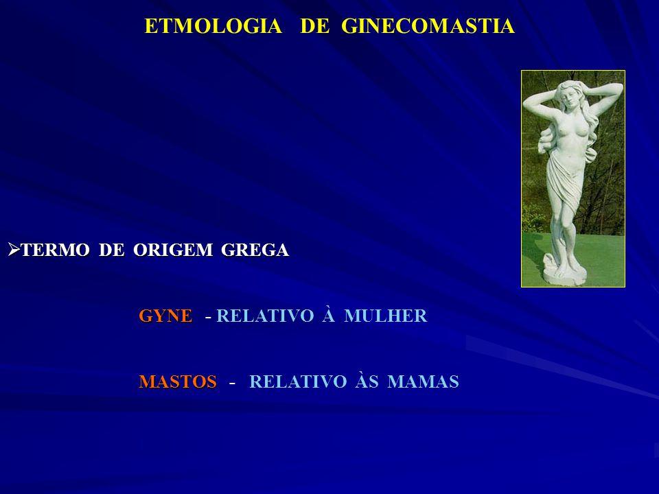 ETMOLOGIA DE GINECOMASTIA