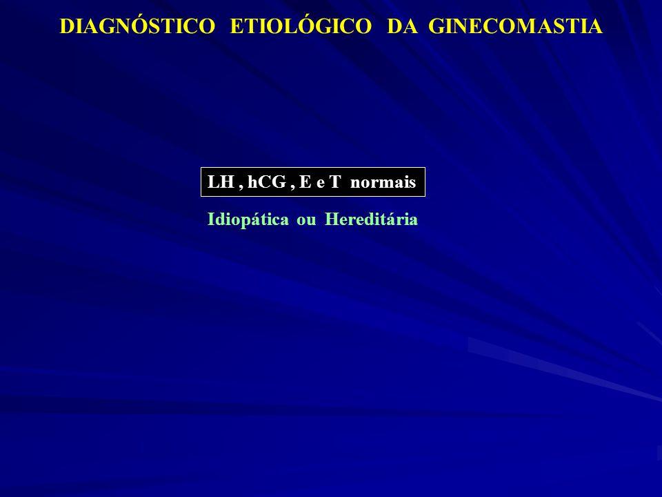 DIAGNÓSTICO ETIOLÓGICO DA GINECOMASTIA