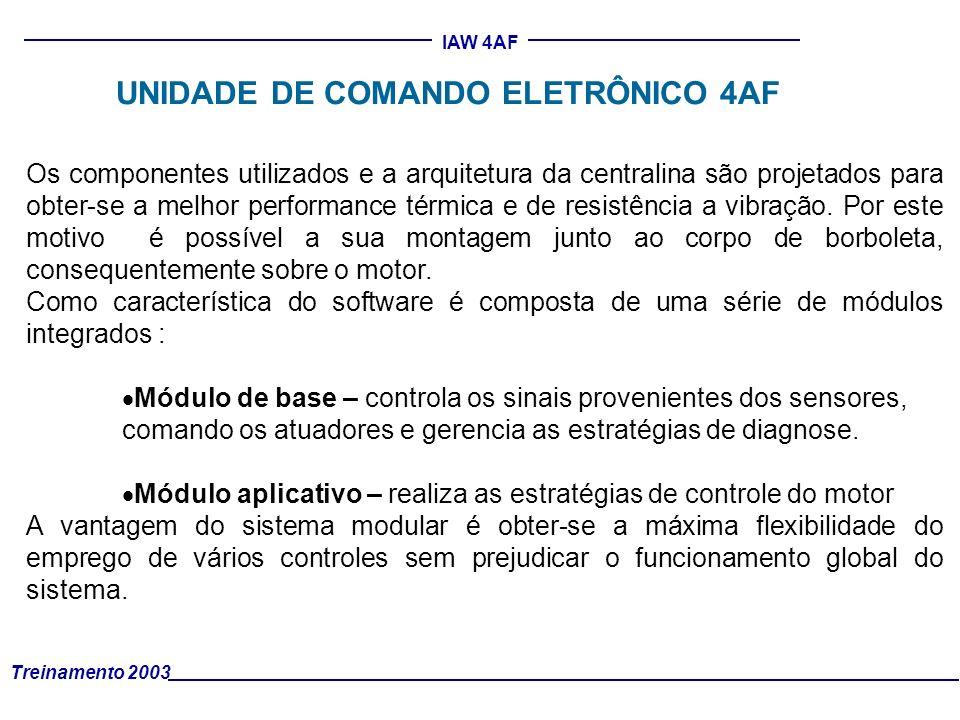 UNIDADE DE COMANDO ELETRÔNICO 4AF