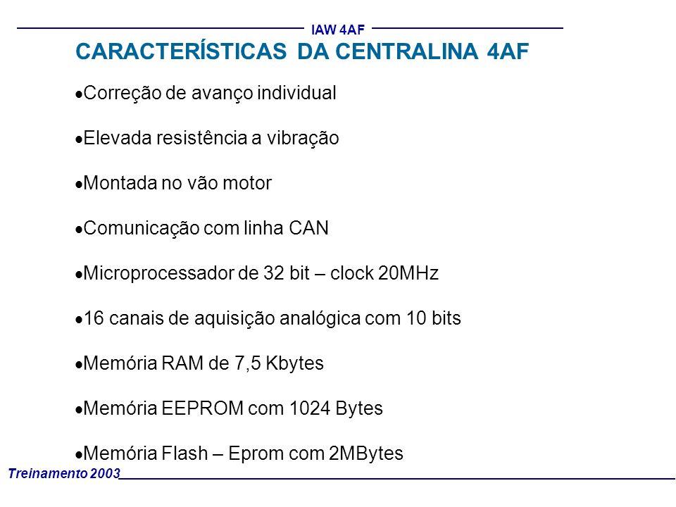 CARACTERÍSTICAS DA CENTRALINA 4AF