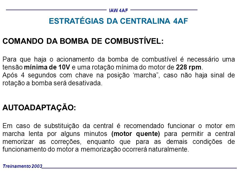 ESTRATÉGIAS DA CENTRALINA 4AF