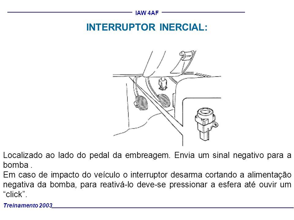 INTERRUPTOR INERCIAL: