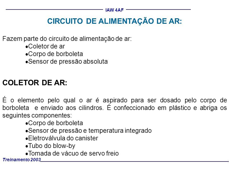 CIRCUITO DE ALIMENTAÇÃO DE AR: