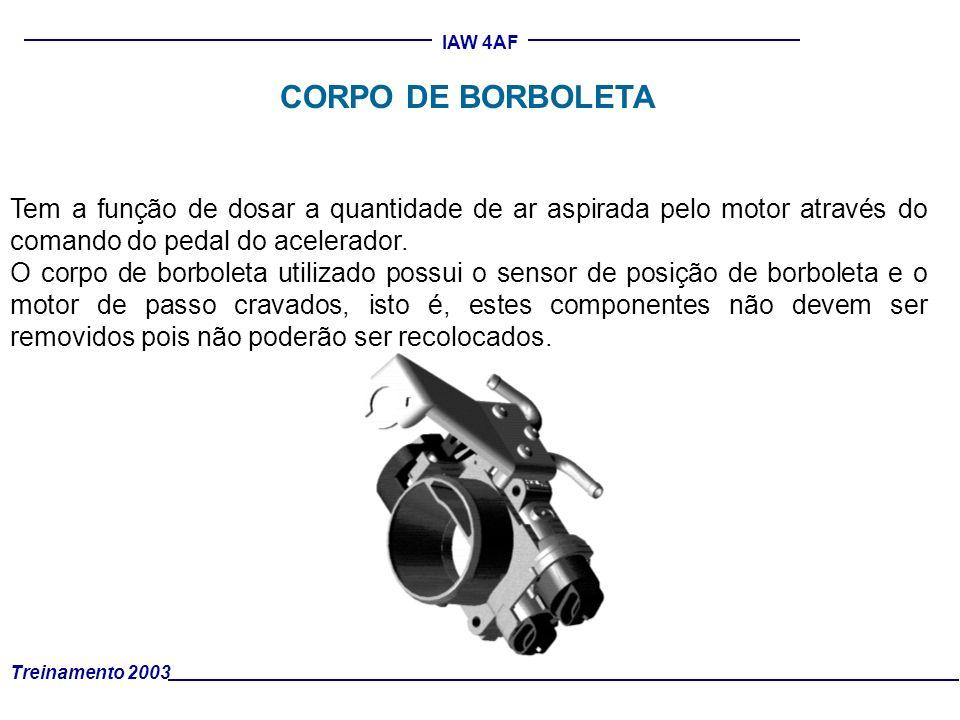 CORPO DE BORBOLETA Tem a função de dosar a quantidade de ar aspirada pelo motor através do comando do pedal do acelerador.