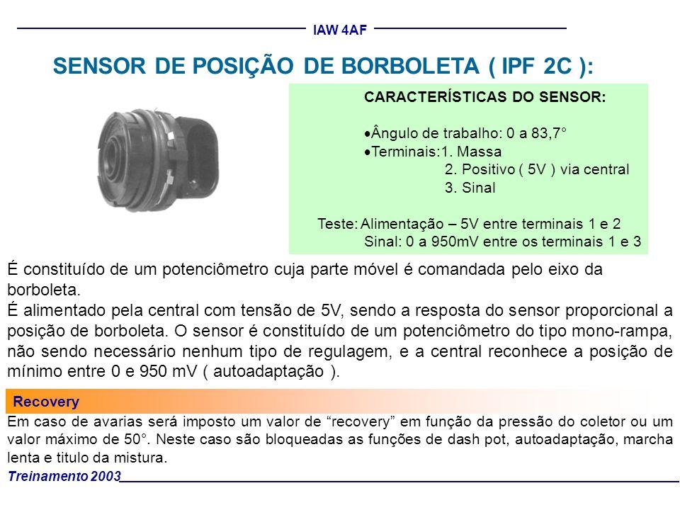 SENSOR DE POSIÇÃO DE BORBOLETA ( IPF 2C ):