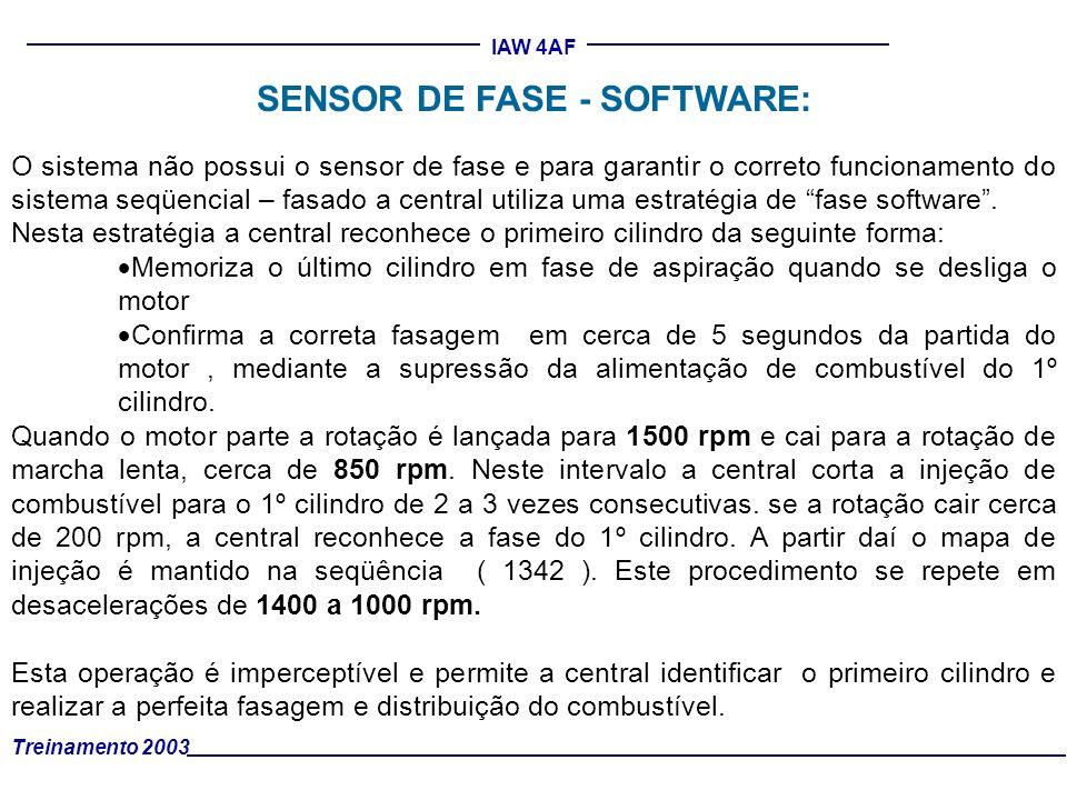 SENSOR DE FASE - SOFTWARE: