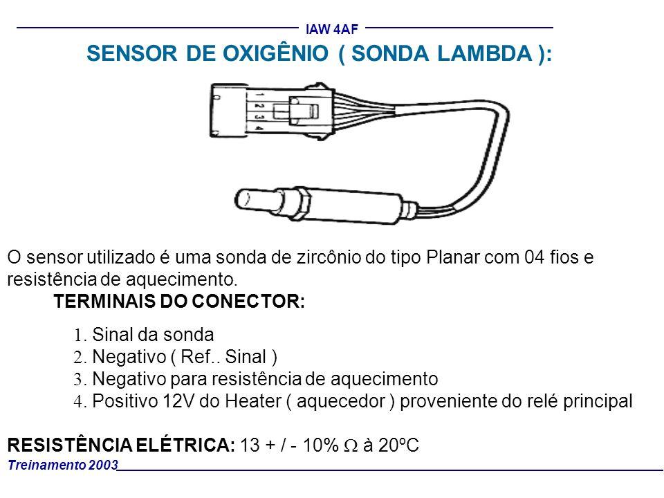 SENSOR DE OXIGÊNIO ( SONDA LAMBDA ):