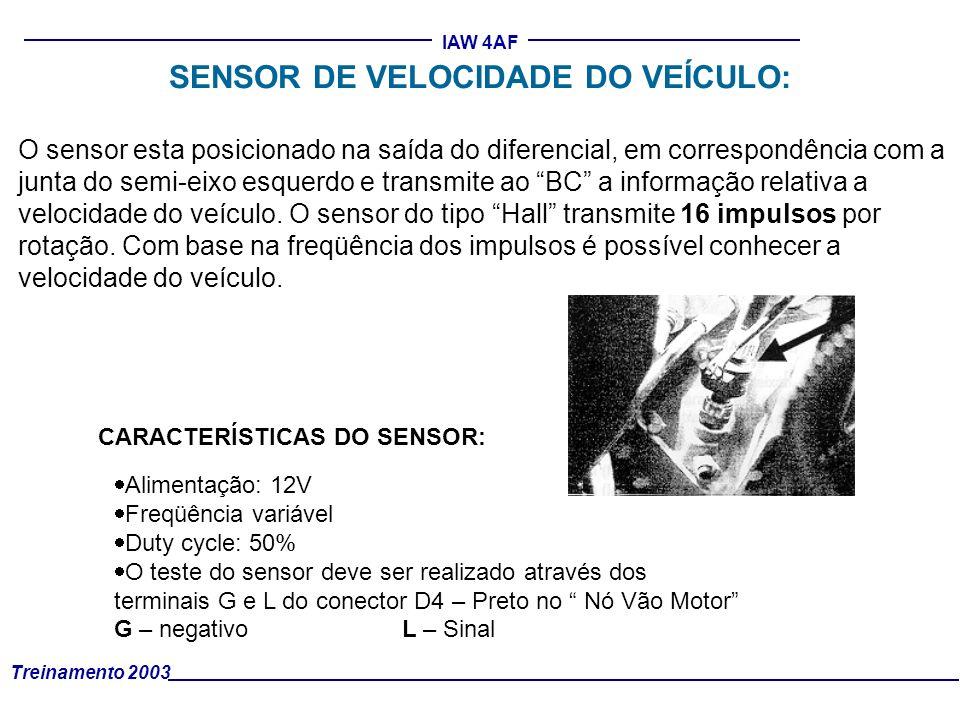 SENSOR DE VELOCIDADE DO VEÍCULO: