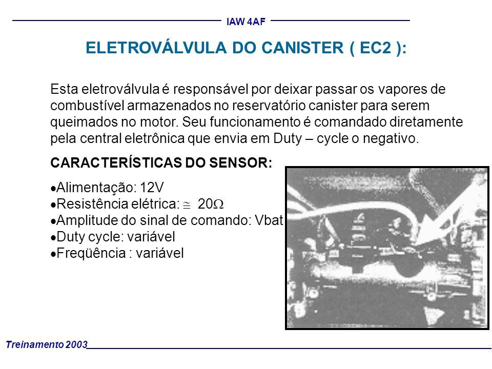 ELETROVÁLVULA DO CANISTER ( EC2 ):