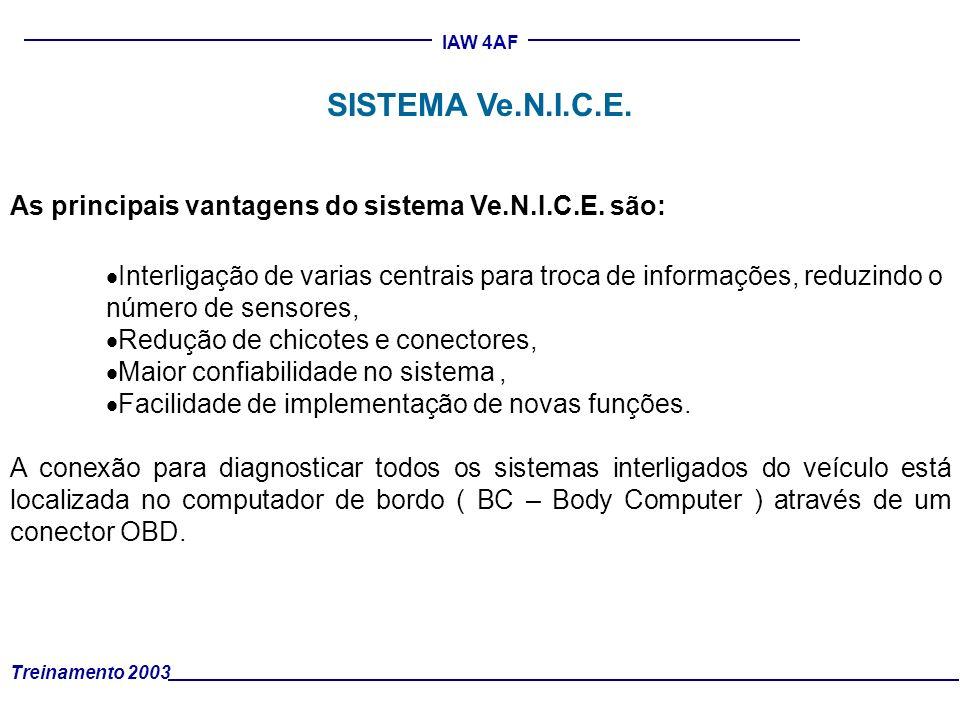 SISTEMA Ve.N.I.C.E. As principais vantagens do sistema Ve.N.I.C.E. são: