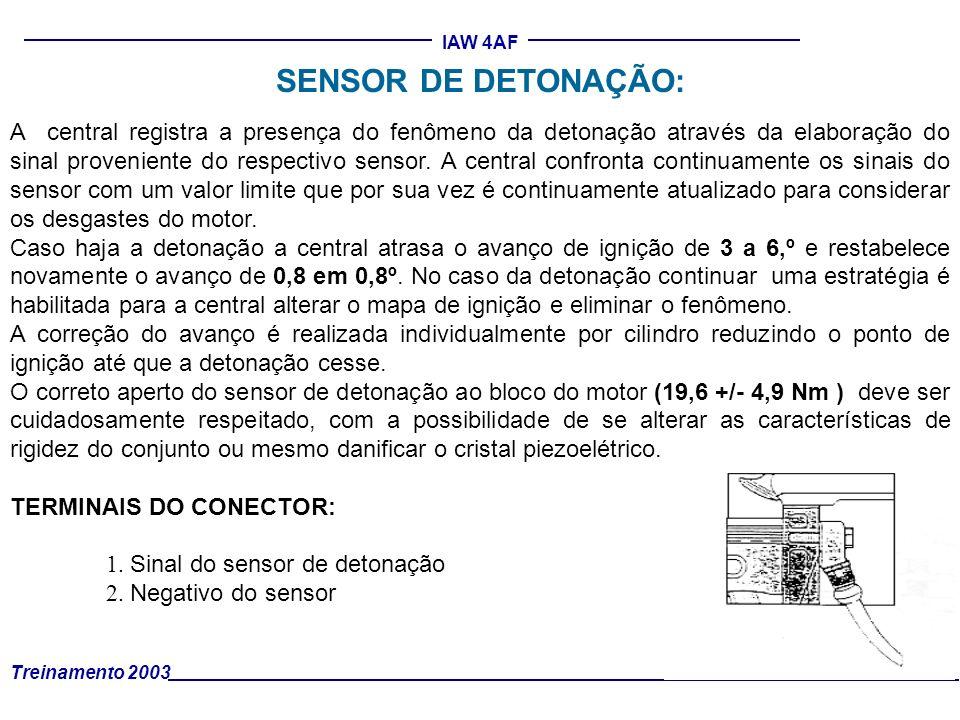 SENSOR DE DETONAÇÃO: