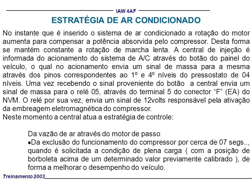 ESTRATÉGIA DE AR CONDICIONADO
