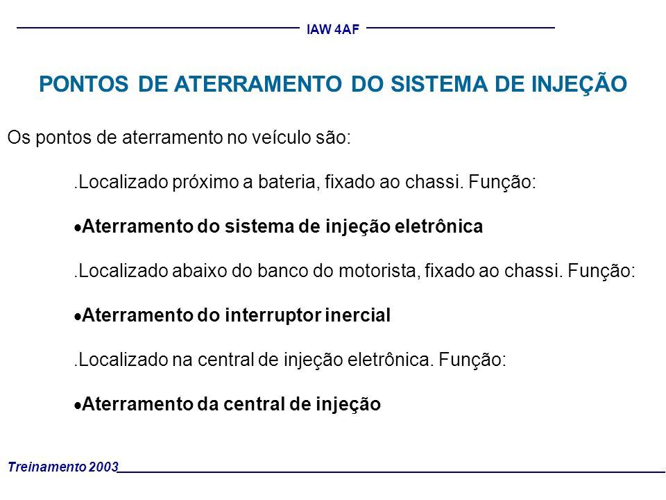 PONTOS DE ATERRAMENTO DO SISTEMA DE INJEÇÃO