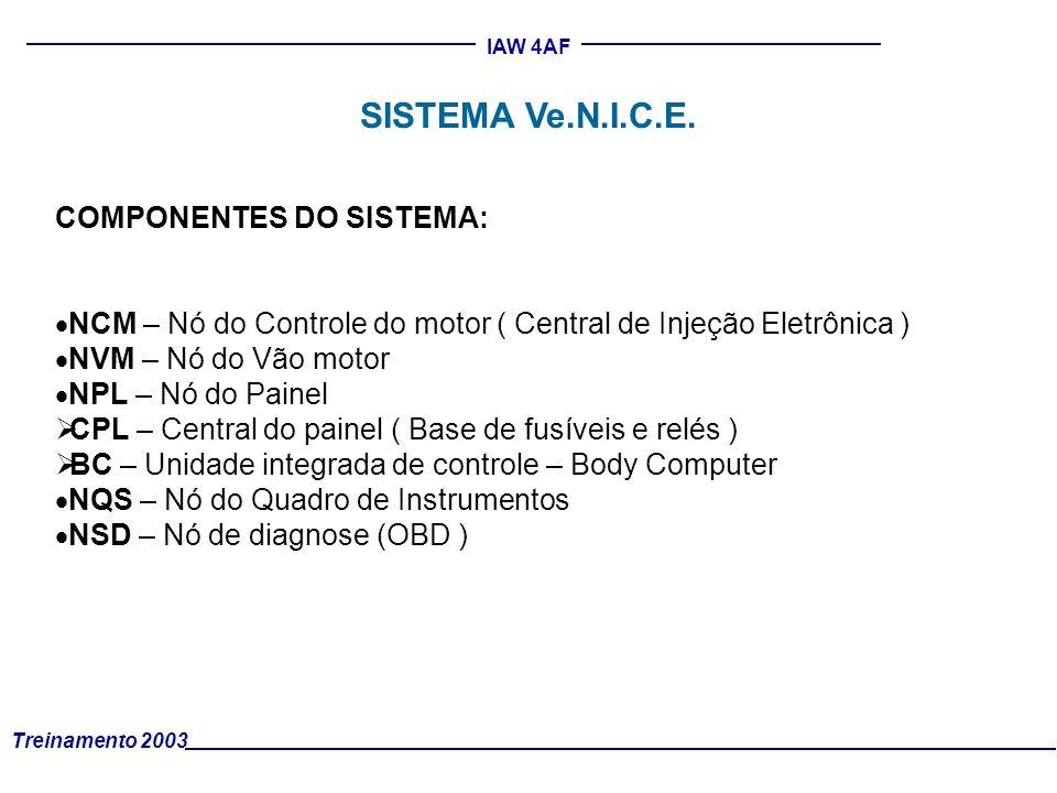 SISTEMA Ve.N.I.C.E. COMPONENTES DO SISTEMA: