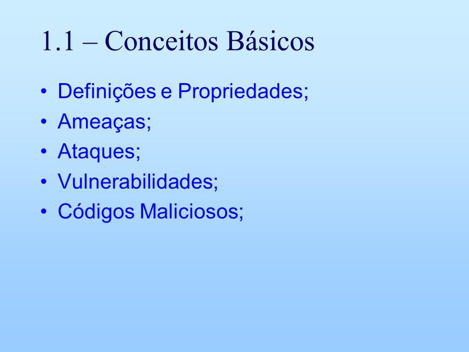 1.1 – Conceitos Básicos Definições e Propriedades; Ameaças; Ataques;