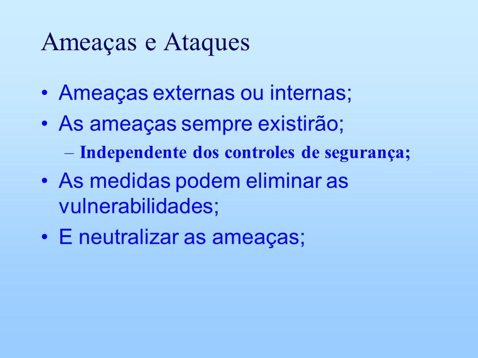 Ameaças e Ataques Ameaças externas ou internas;