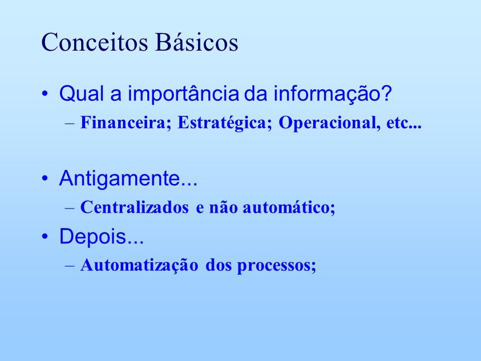 Conceitos Básicos Qual a importância da informação Antigamente...