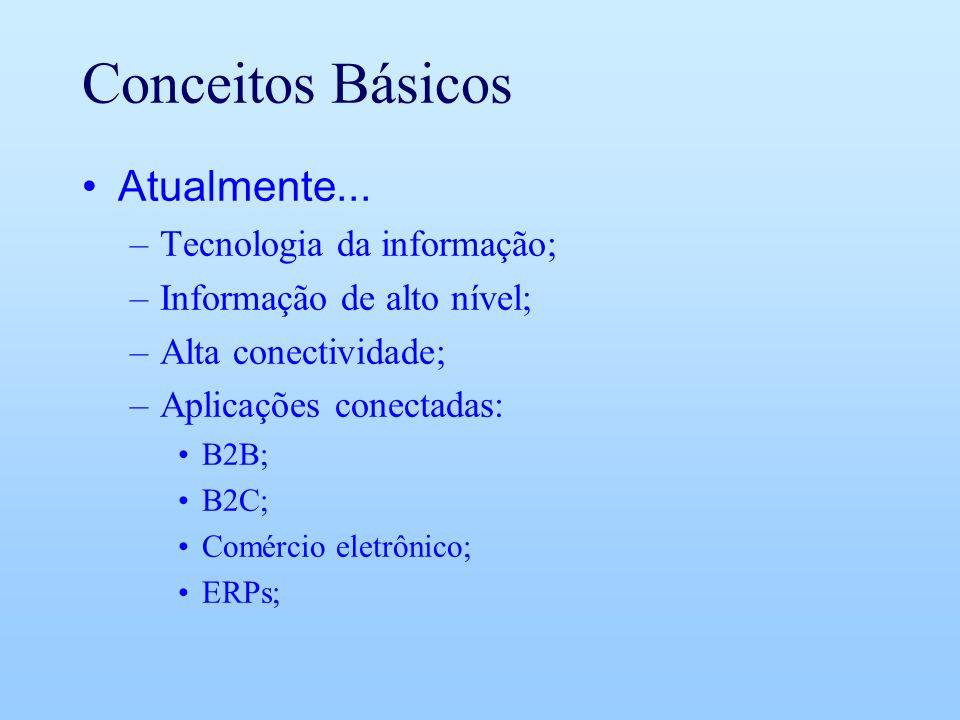 Conceitos Básicos Atualmente... Tecnologia da informação;