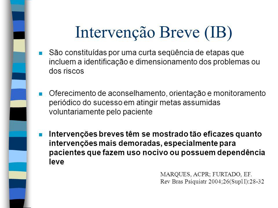 Intervenção Breve (IB)