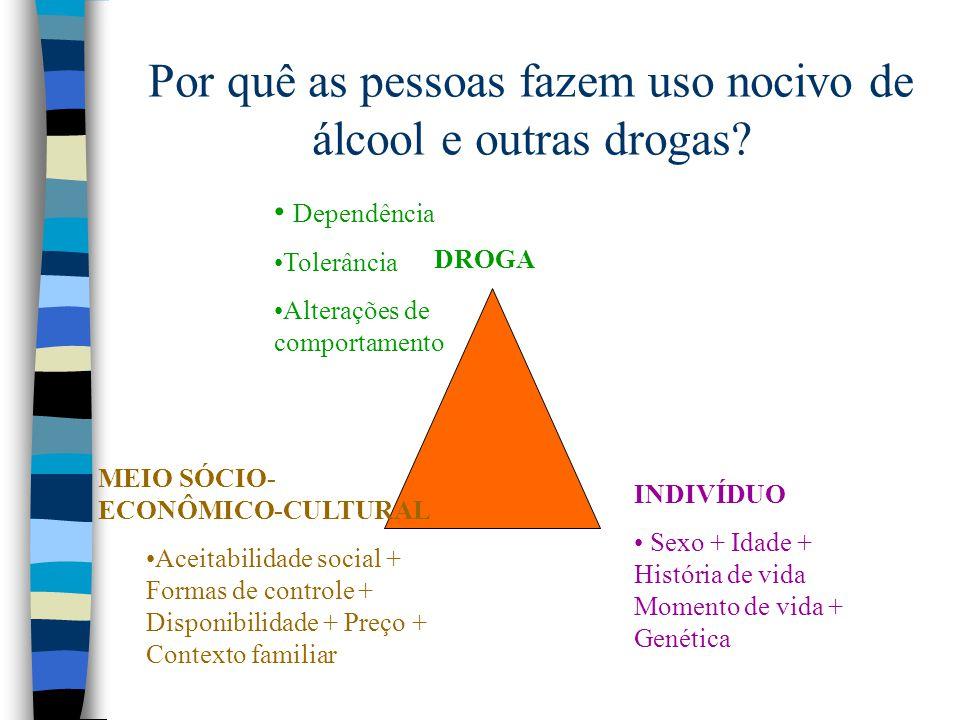 Por quê as pessoas fazem uso nocivo de álcool e outras drogas
