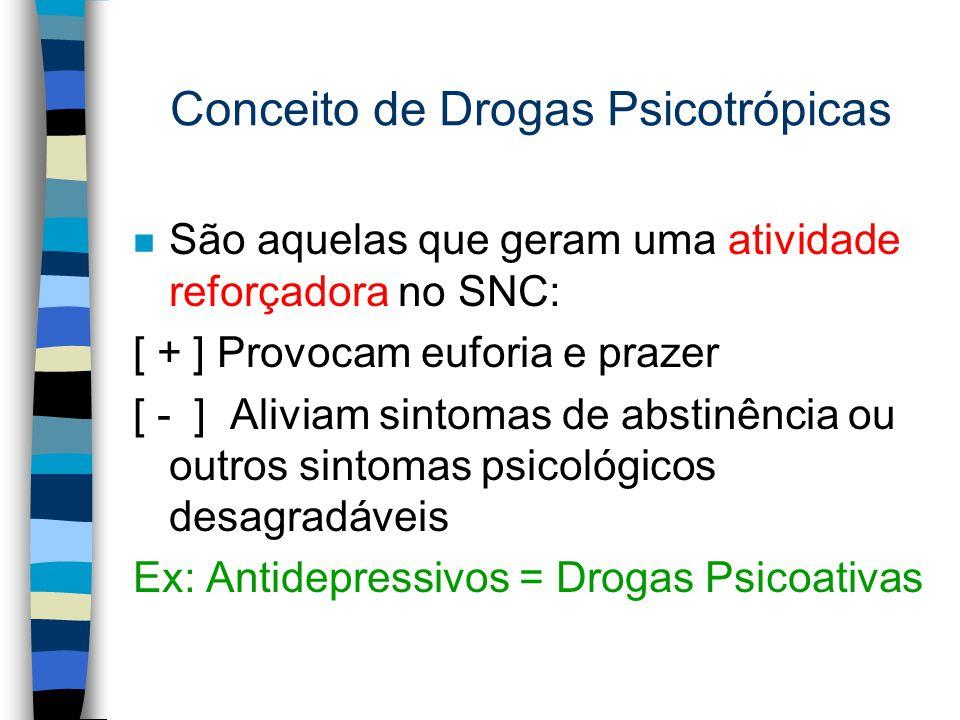 Conceito de Drogas Psicotrópicas