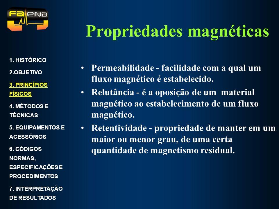 Propriedades magnéticas