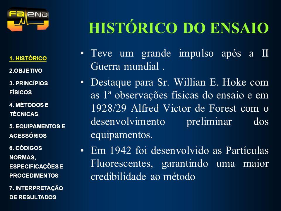 HISTÓRICO DO ENSAIO Teve um grande impulso após a II Guerra mundial .