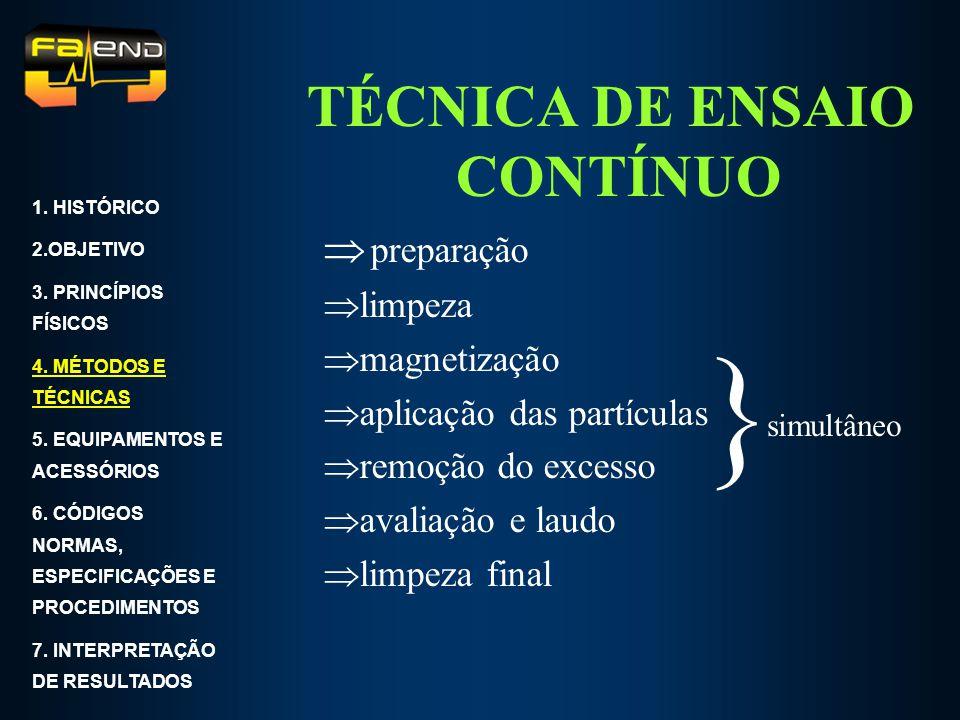 TÉCNICA DE ENSAIO CONTÍNUO