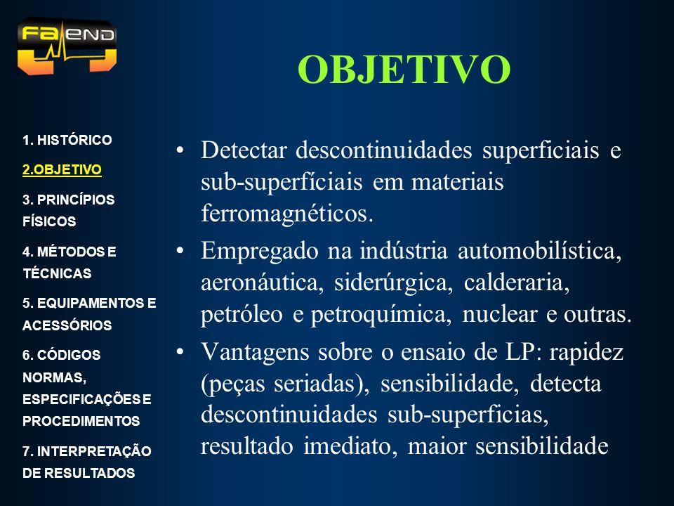 OBJETIVO 1. HISTÓRICO. 2.OBJETIVO. 3. PRINCÍPIOS FÍSICOS. 4. MÉTODOS E TÉCNICAS. 5. EQUIPAMENTOS E ACESSÓRIOS.