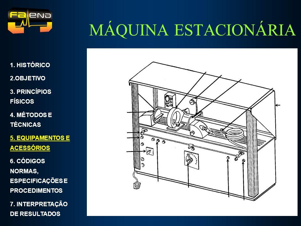 MÁQUINA ESTACIONÁRIA 1. HISTÓRICO 2.OBJETIVO 3. PRINCÍPIOS FÍSICOS