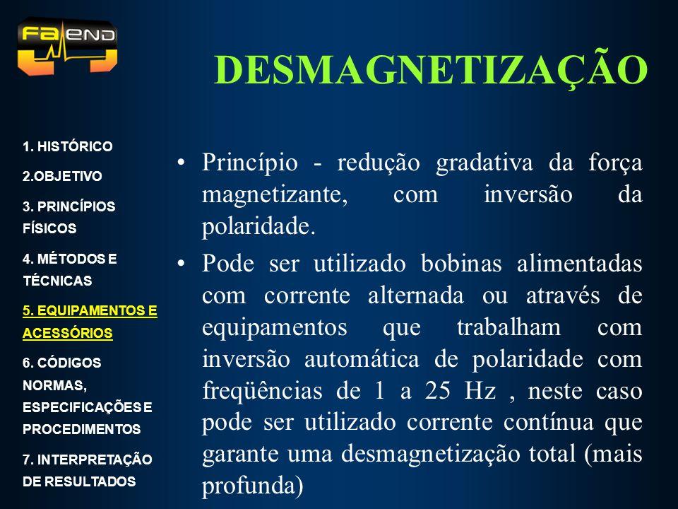 DESMAGNETIZAÇÃO 1. HISTÓRICO. 2.OBJETIVO. 3. PRINCÍPIOS FÍSICOS. 4. MÉTODOS E TÉCNICAS. 5. EQUIPAMENTOS E ACESSÓRIOS.