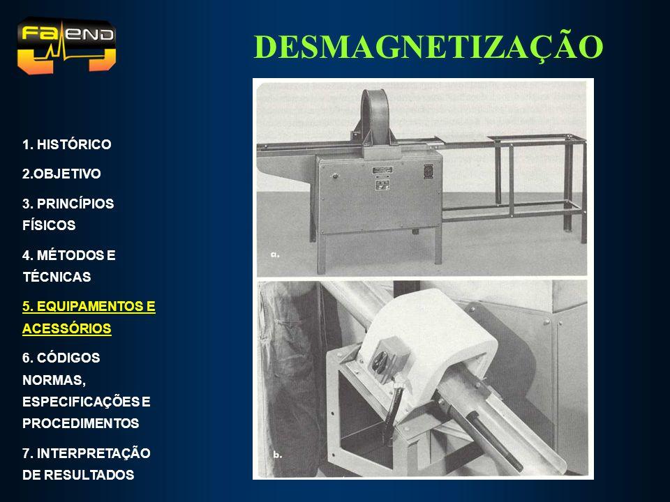 DESMAGNETIZAÇÃO 1. HISTÓRICO 2.OBJETIVO 3. PRINCÍPIOS FÍSICOS
