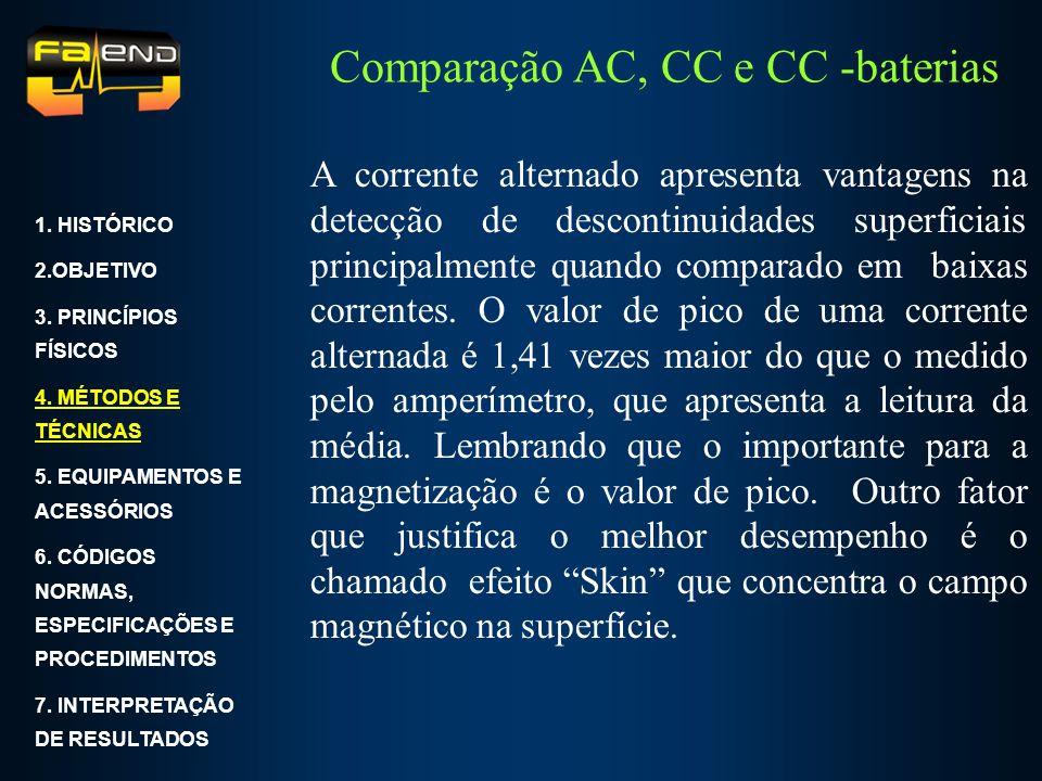 Comparação AC, CC e CC -baterias