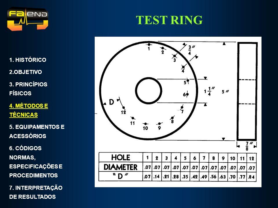 TEST RING 1. HISTÓRICO 2.OBJETIVO 3. PRINCÍPIOS FÍSICOS