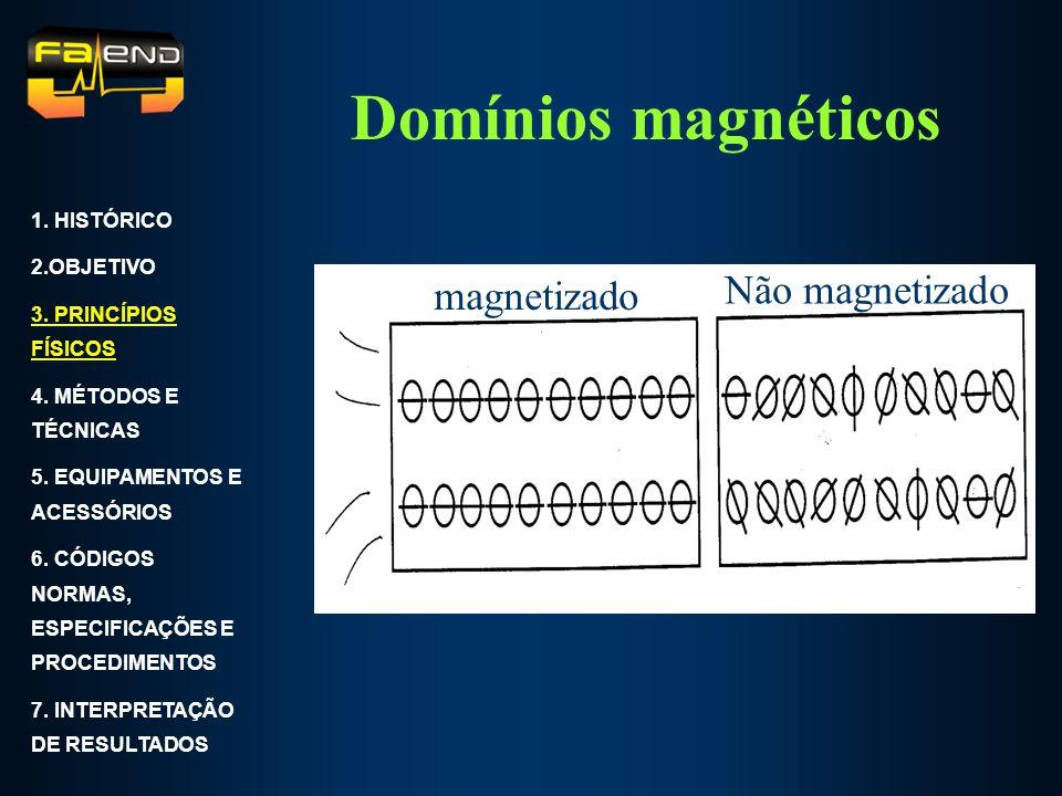 Domínios magnéticos Não magnetizado magnetizado 1. HISTÓRICO