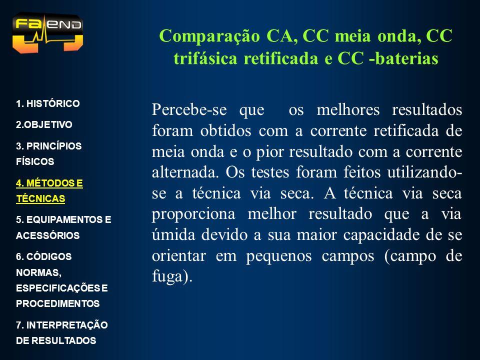 Comparação CA, CC meia onda, CC trifásica retificada e CC -baterias