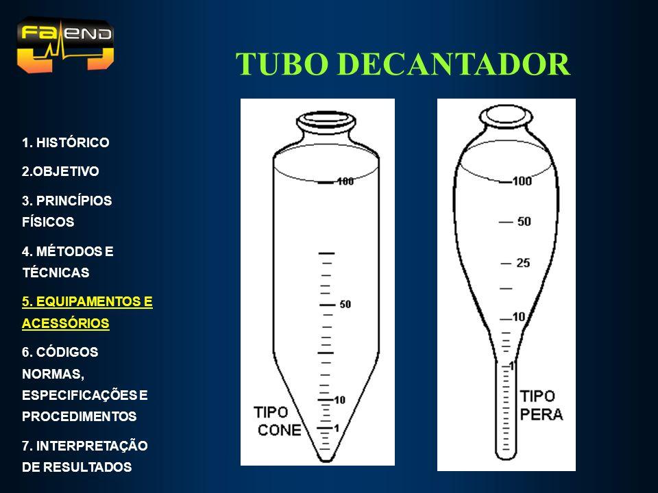 TUBO DECANTADOR 1. HISTÓRICO 2.OBJETIVO 3. PRINCÍPIOS FÍSICOS