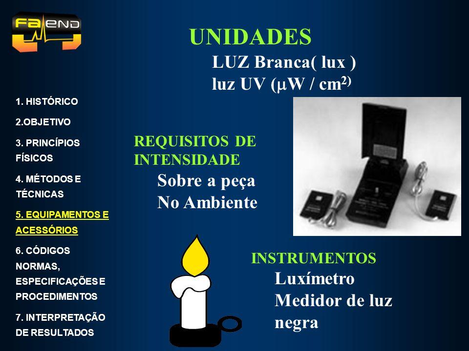 UNIDADES LUZ Branca( lux ) luz UV (W / cm2) Sobre a peça No Ambiente