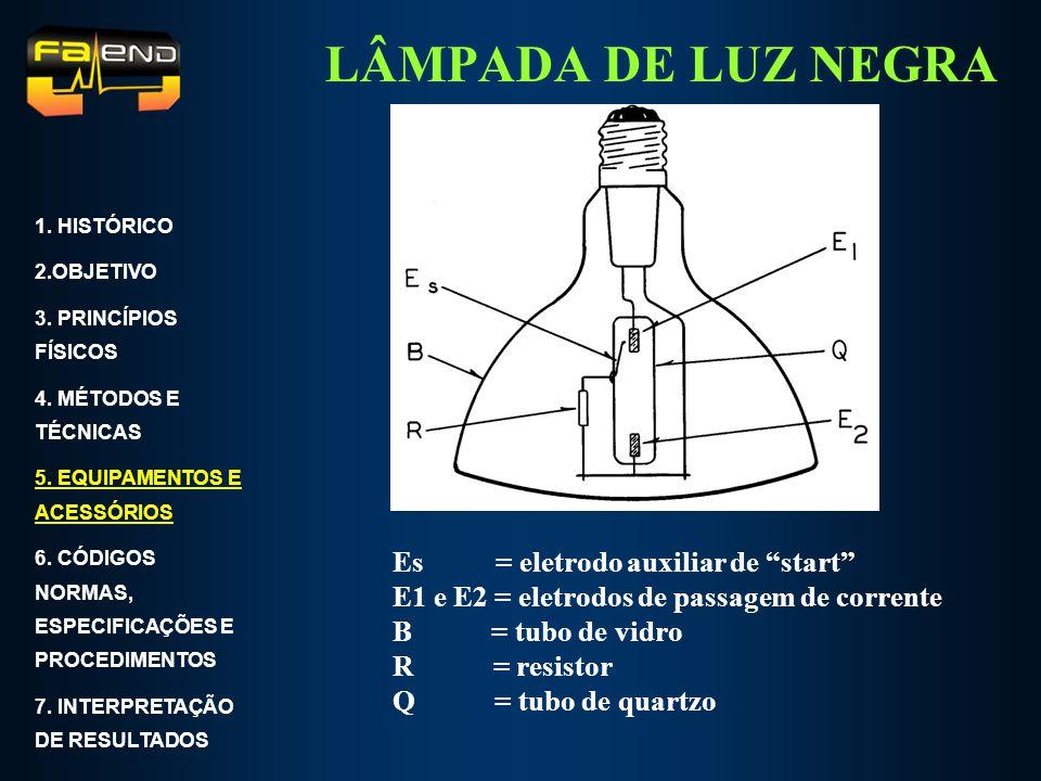 LÂMPADA DE LUZ NEGRA Es = eletrodo auxiliar de start