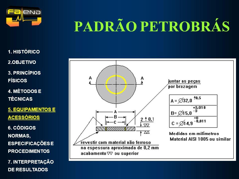 PADRÃO PETROBRÁS 1. HISTÓRICO 2.OBJETIVO 3. PRINCÍPIOS FÍSICOS