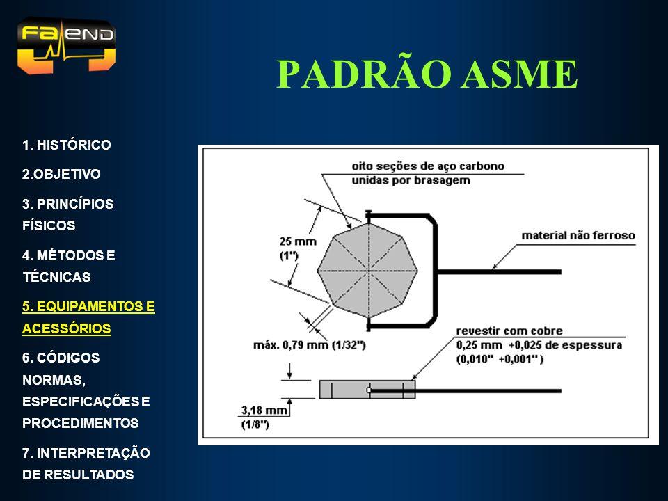 PADRÃO ASME 1. HISTÓRICO 2.OBJETIVO 3. PRINCÍPIOS FÍSICOS