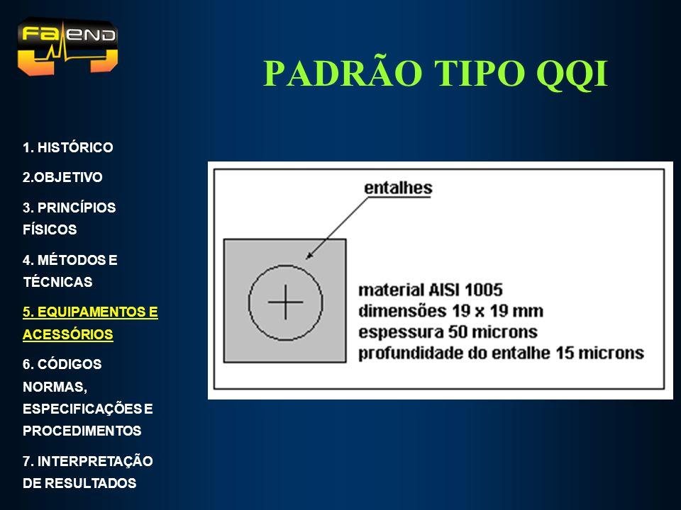 PADRÃO TIPO QQI 1. HISTÓRICO 2.OBJETIVO 3. PRINCÍPIOS FÍSICOS