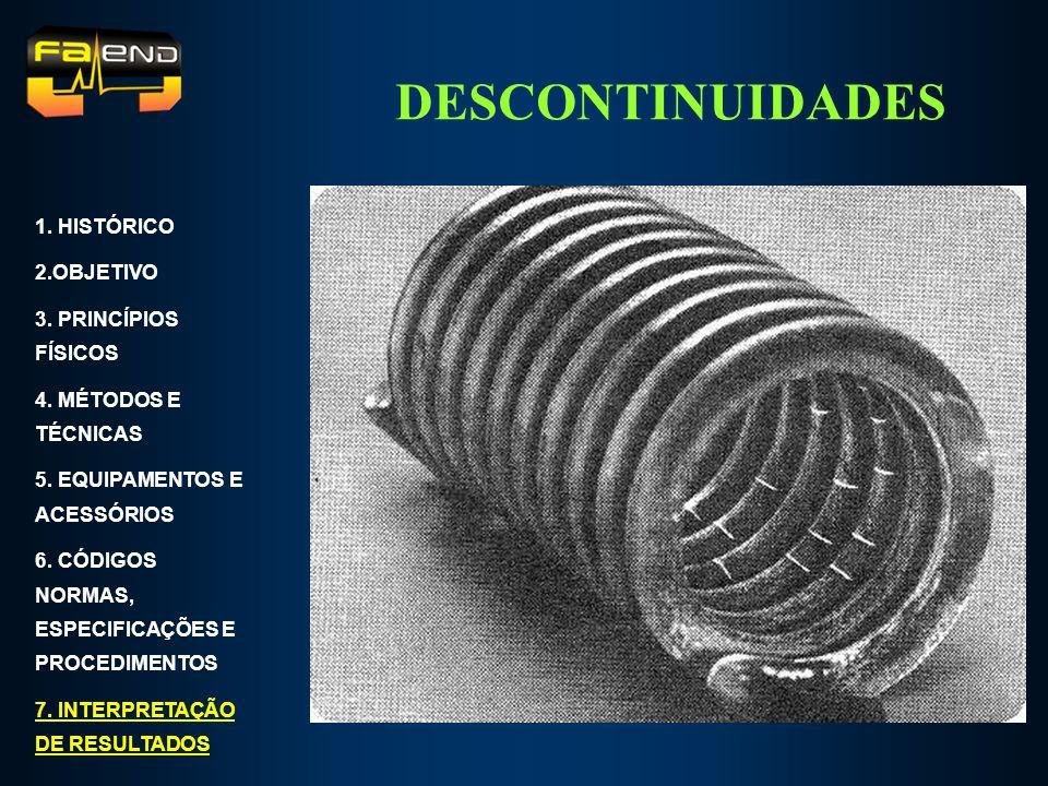 DESCONTINUIDADES 1. HISTÓRICO 2.OBJETIVO 3. PRINCÍPIOS FÍSICOS