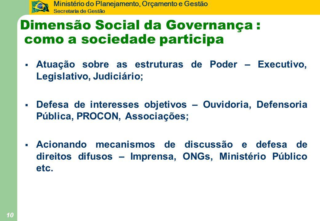 Dimensão Social da Governança : como a sociedade participa