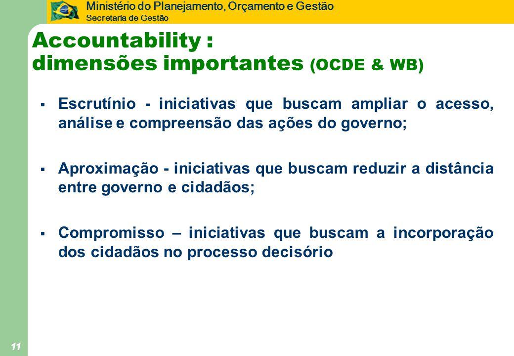 Accountability : dimensões importantes (OCDE & WB)