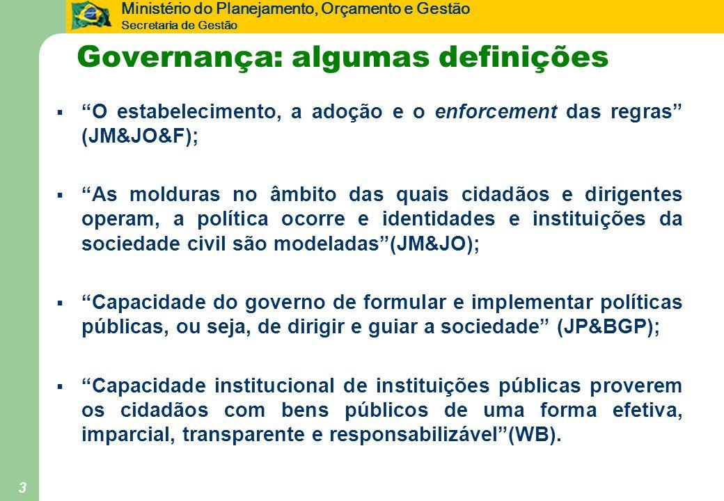 Governança: algumas definições