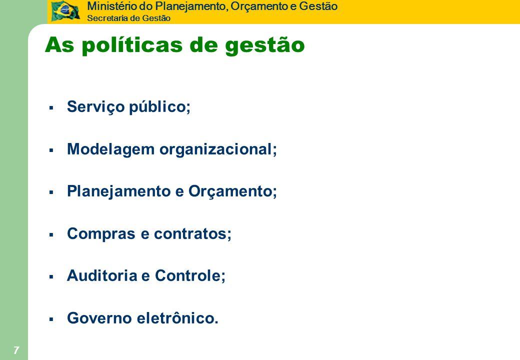 As políticas de gestão Serviço público; Modelagem organizacional;