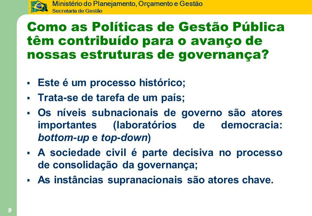 Como as Políticas de Gestão Pública têm contribuído para o avanço de nossas estruturas de governança