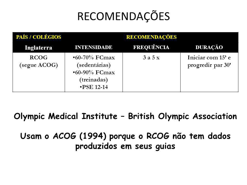 RECOMENDAÇÕES Olympic Medical Institute – British Olympic Association
